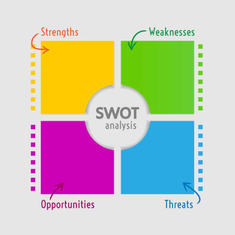 Creating SWOT Matrix